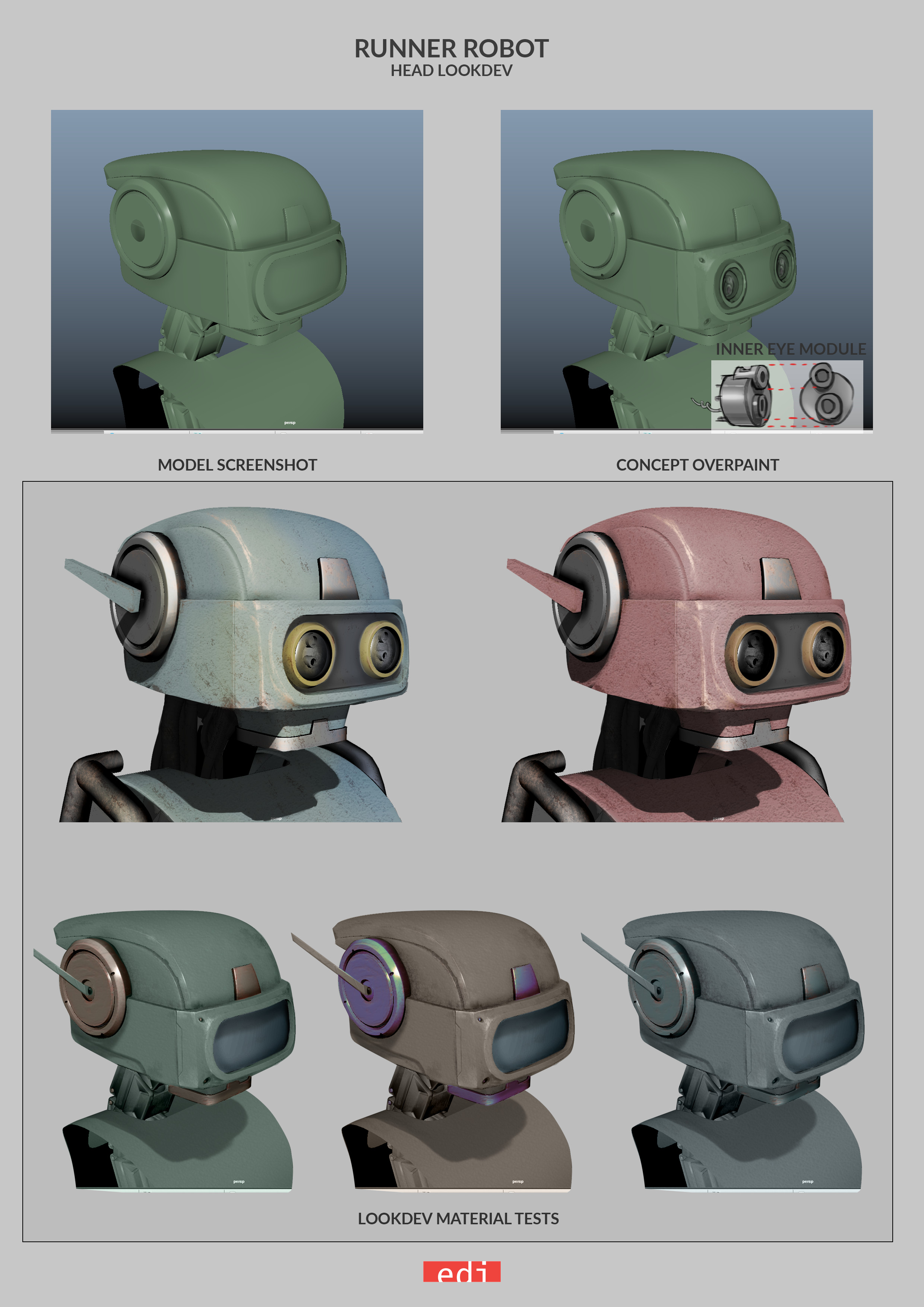 Some advanced concepts of the runner head.