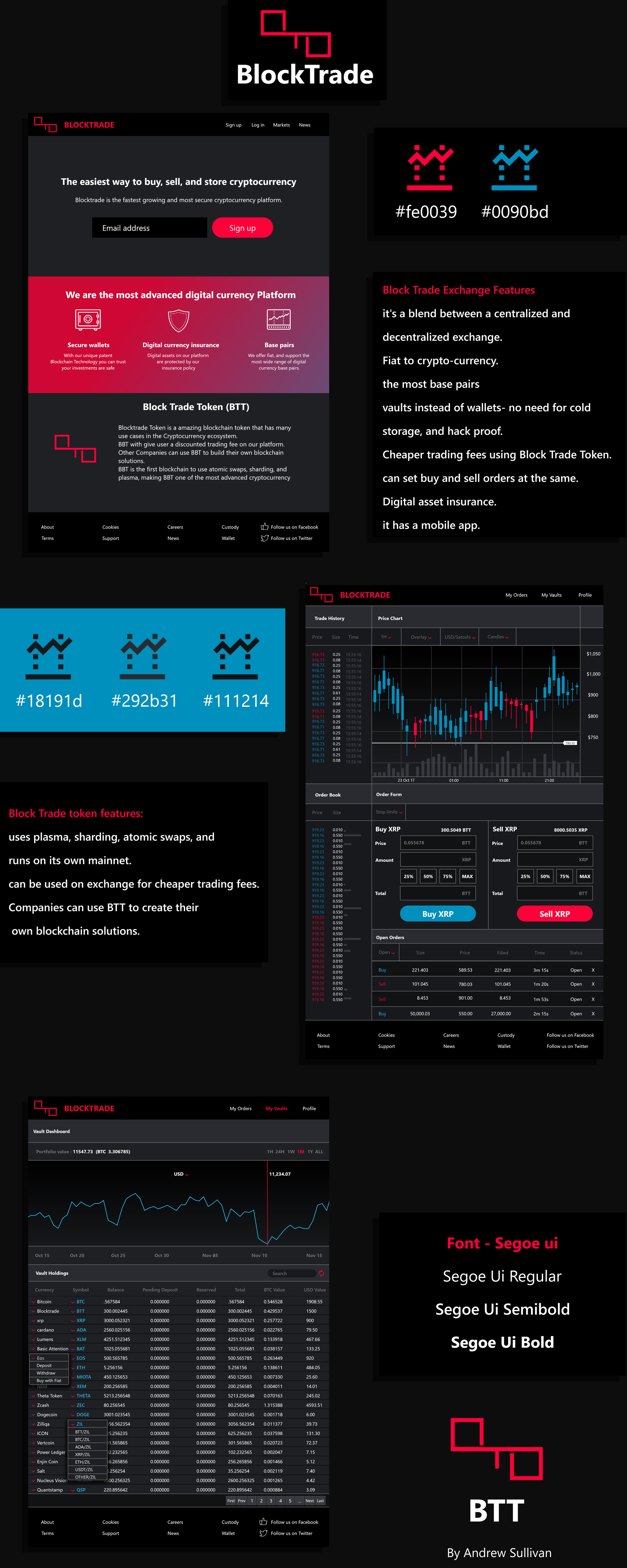 Forex robot contest 2021 forex time frame tips for a happy