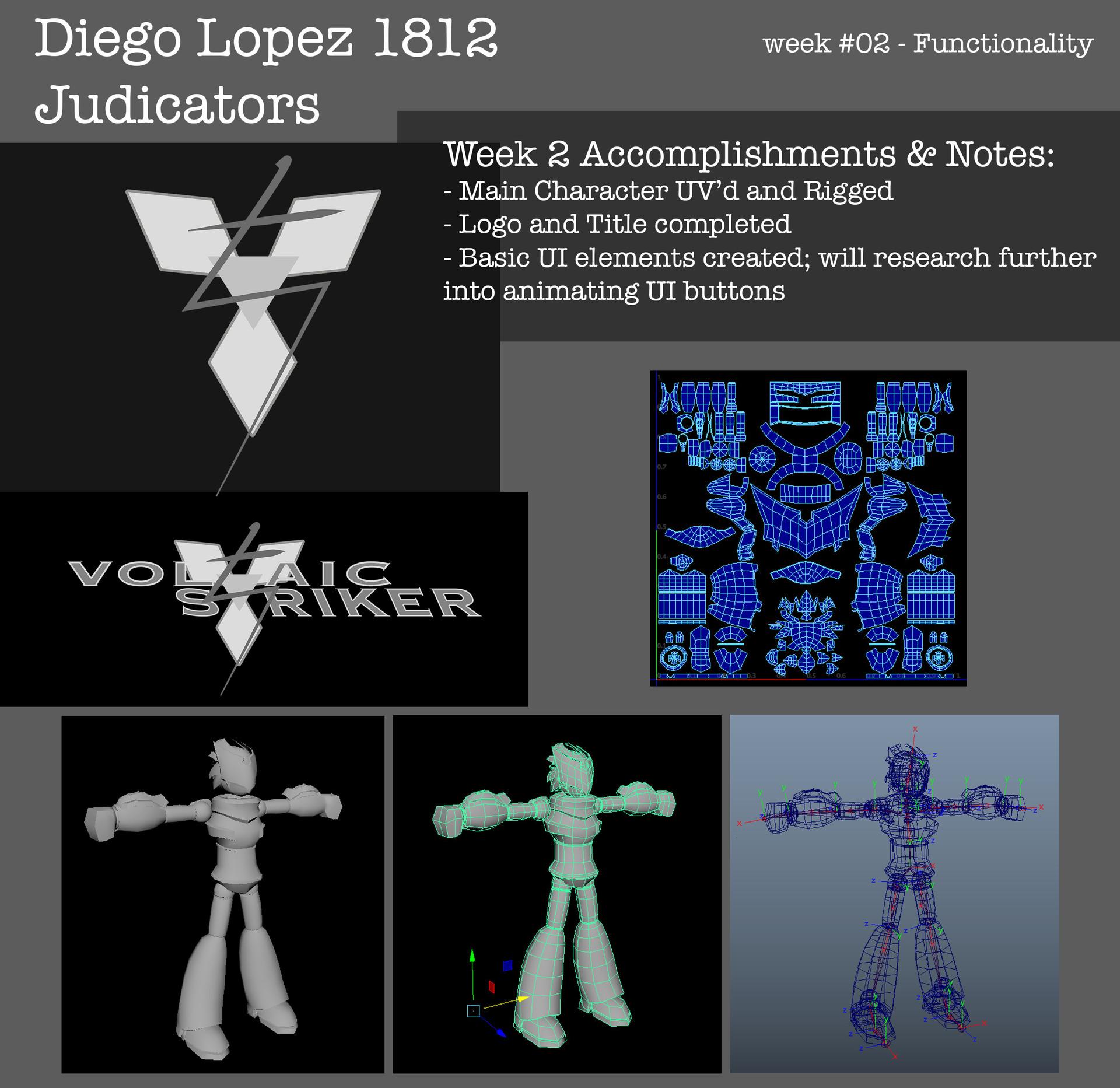 Diego sebastian reid lopez lopezd 1812 judicators wk2
