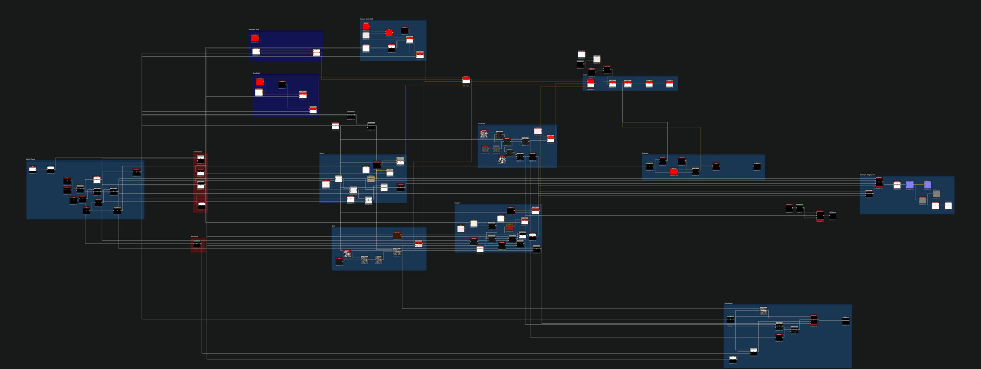The graph taken from Substance Designer