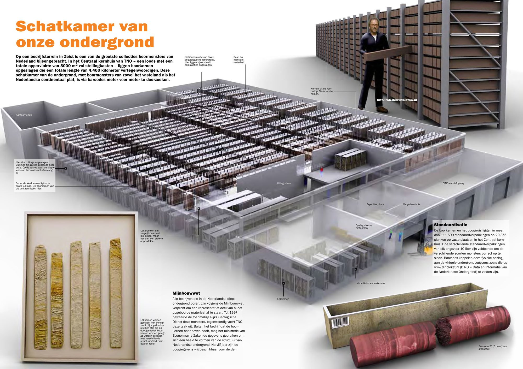 Spread about the warehouse with drill samples of the Dutch geological underground.