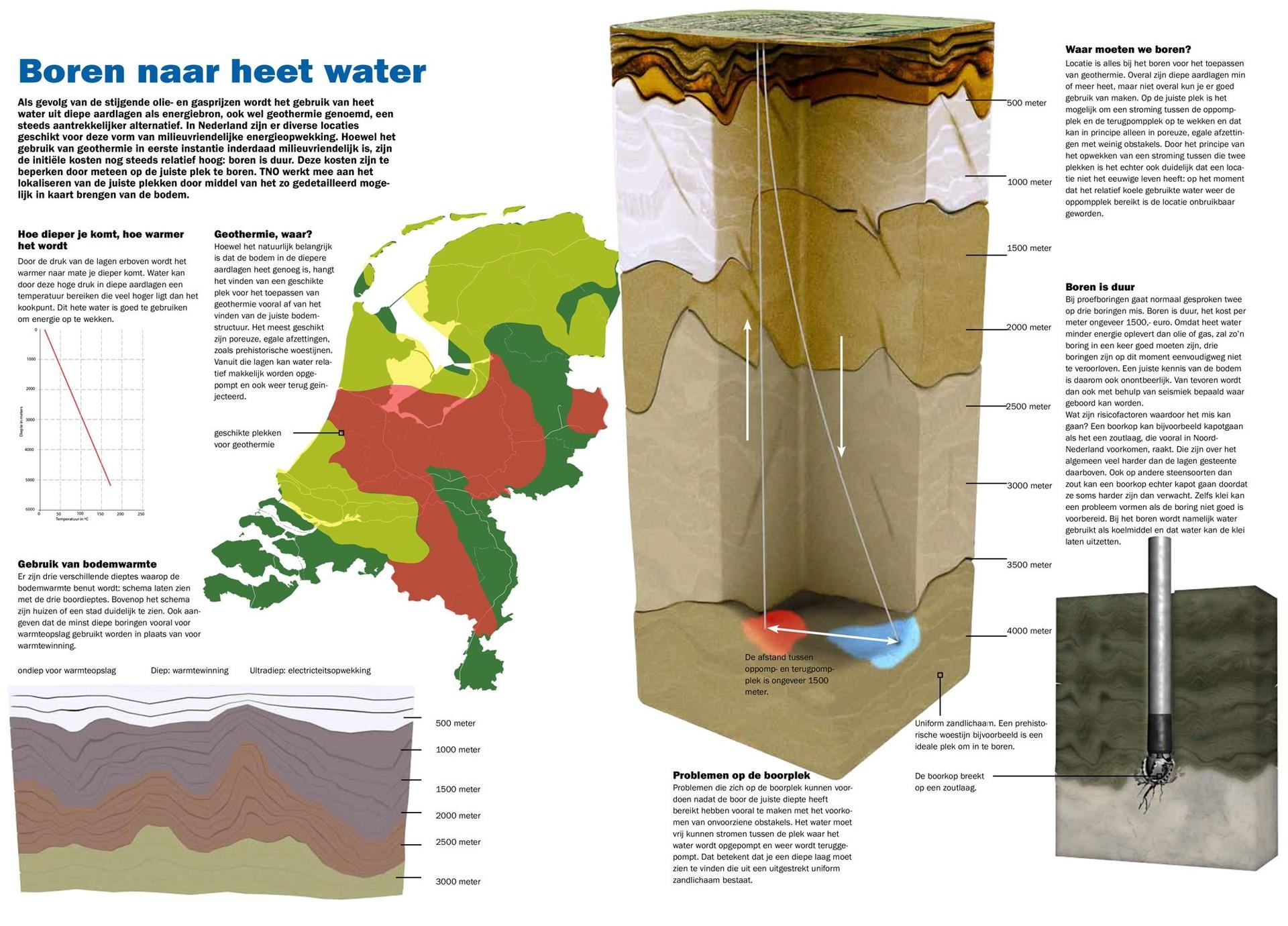 Mieke roth geothermie 1
