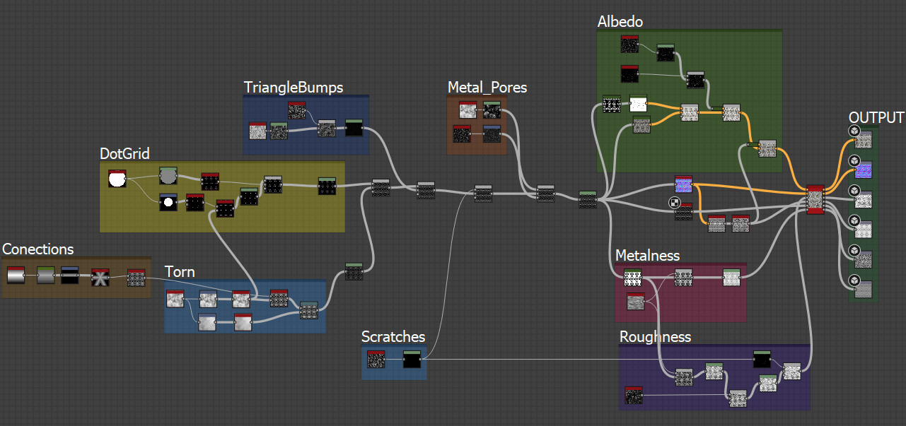 My graphs are getting more organized. :)