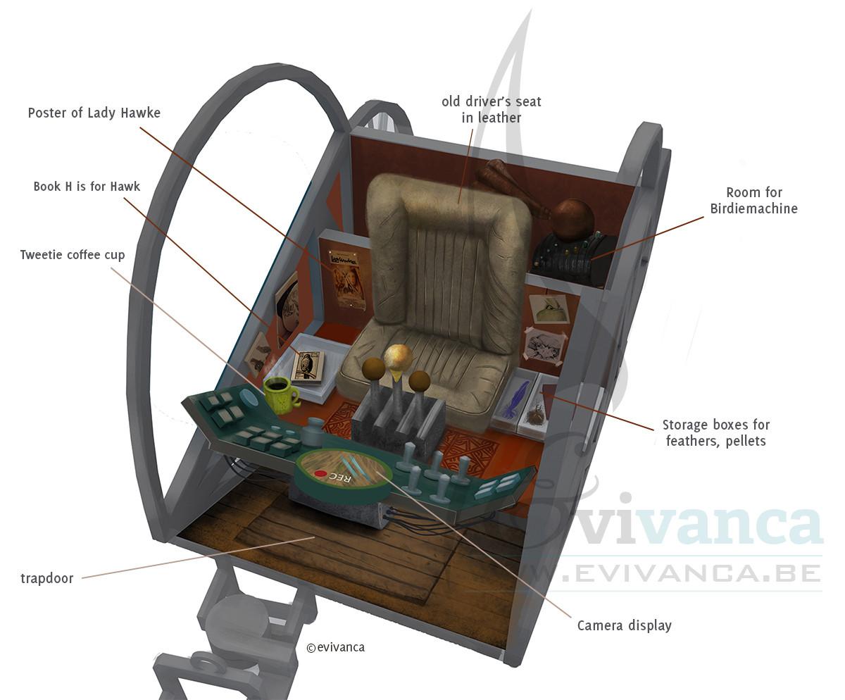 Bertil Bretel's vehicle - Interior