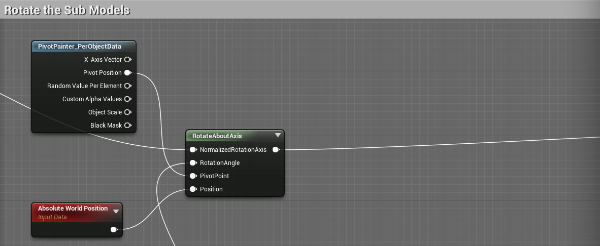 ArtStation - Unreal Engine Hair Shader featuring Hairdini - Houdini