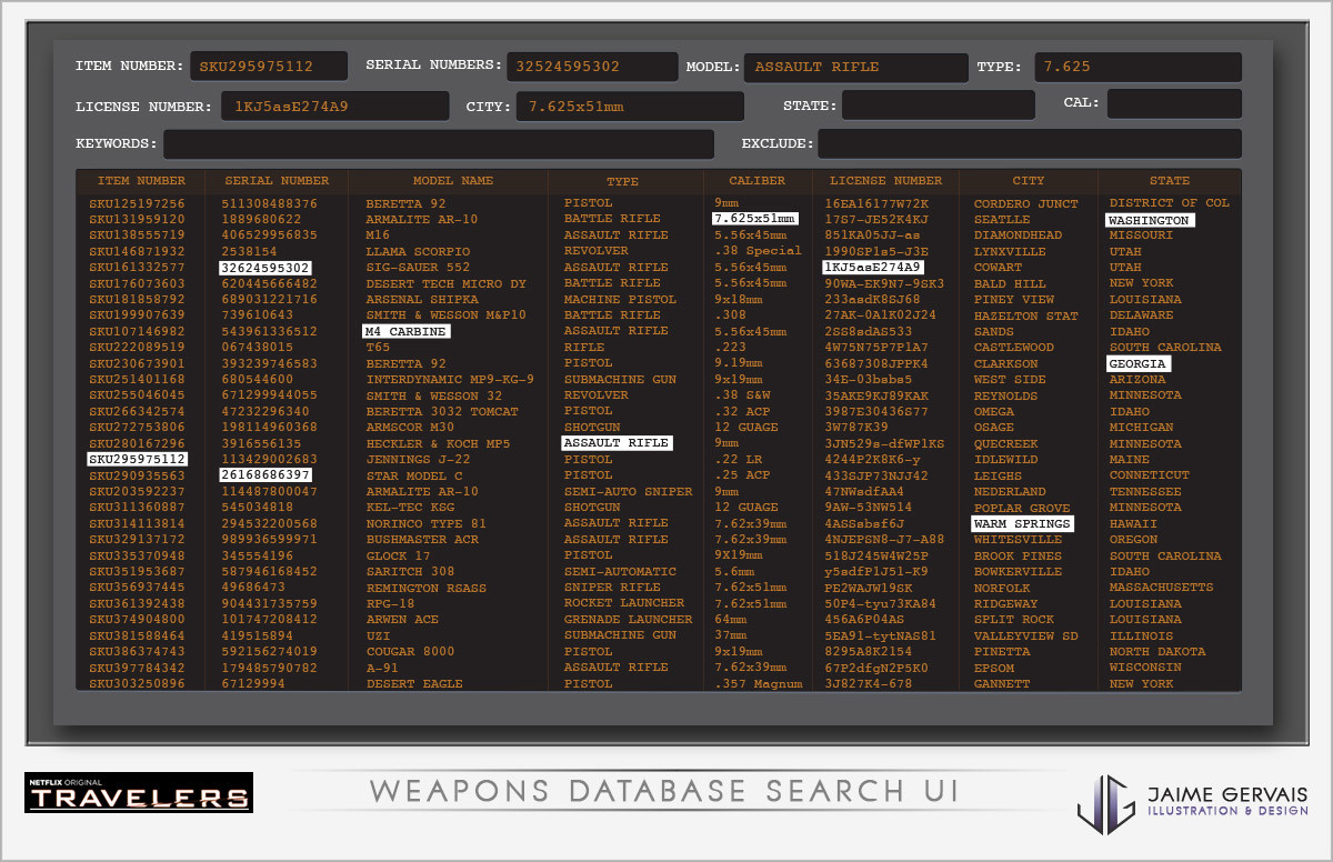 Jaime gervais weaponsdatabase