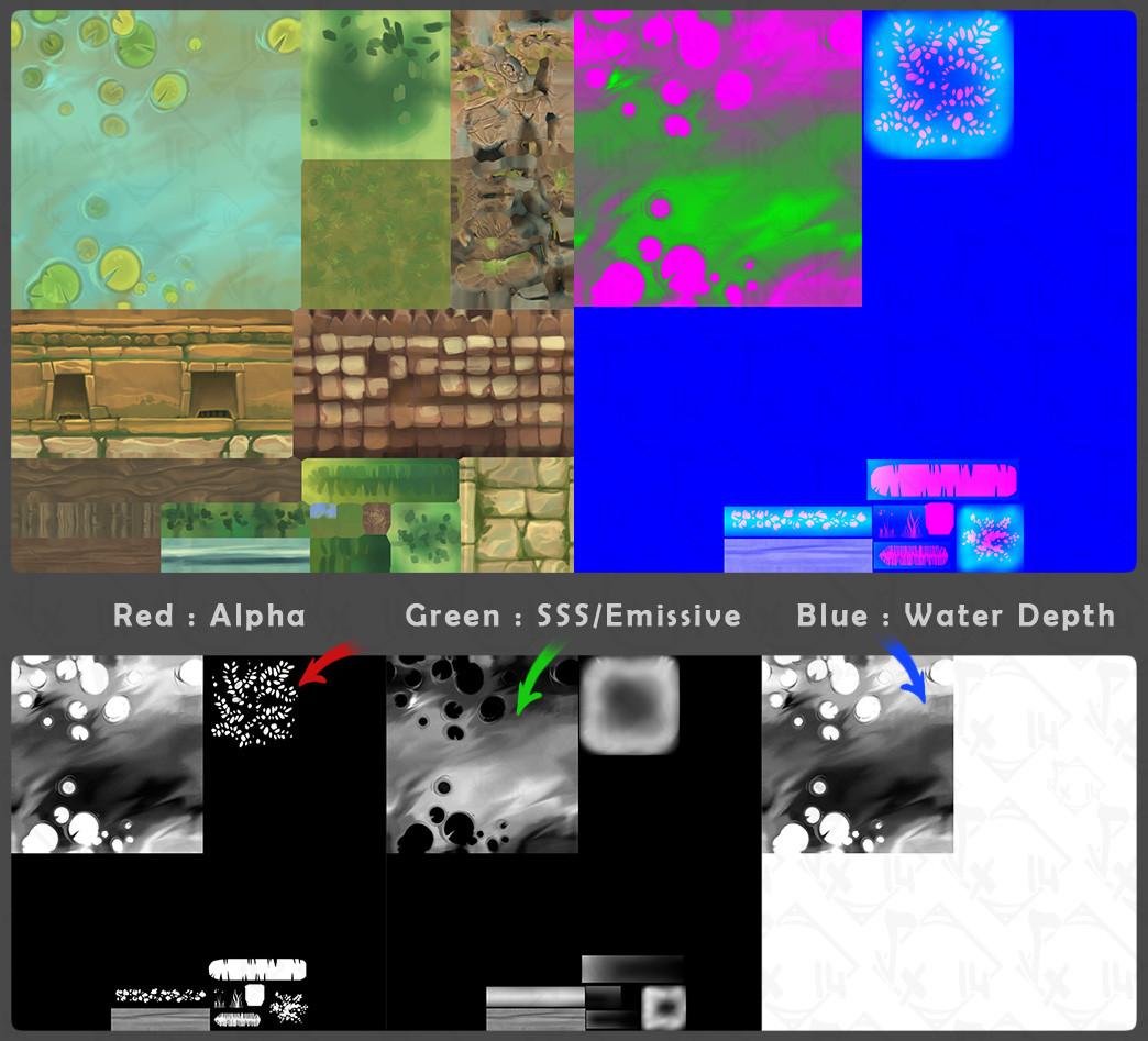 Etienne beschet set ruins texturesbreakdown