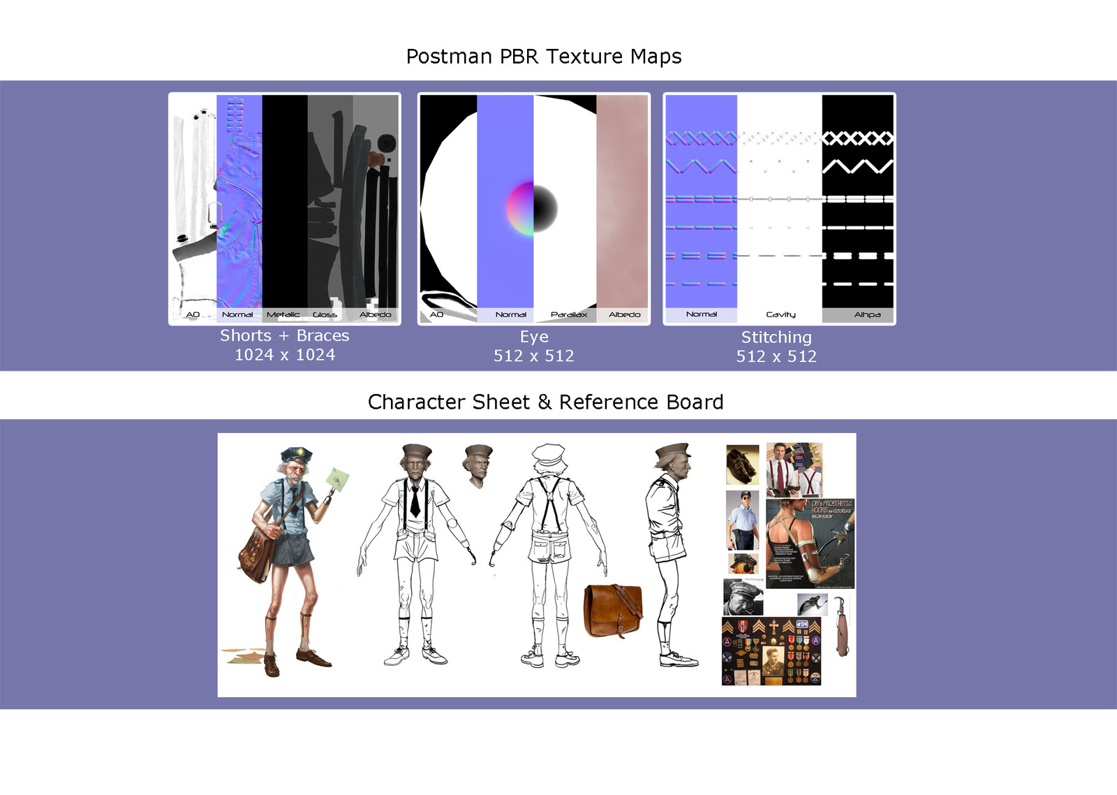 The character sheet was found in an online article that speculated that it had been leaked from RockStar Games and possibly for the development of Bully 2.