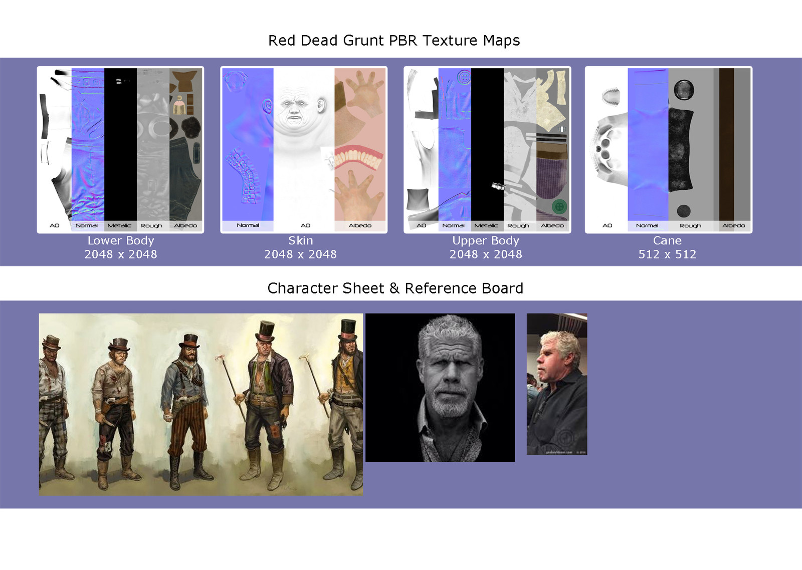 The concept art was found in an online article that speculated that the image had been leaked from RockStar games during the development of Red Dead Redemption 2.