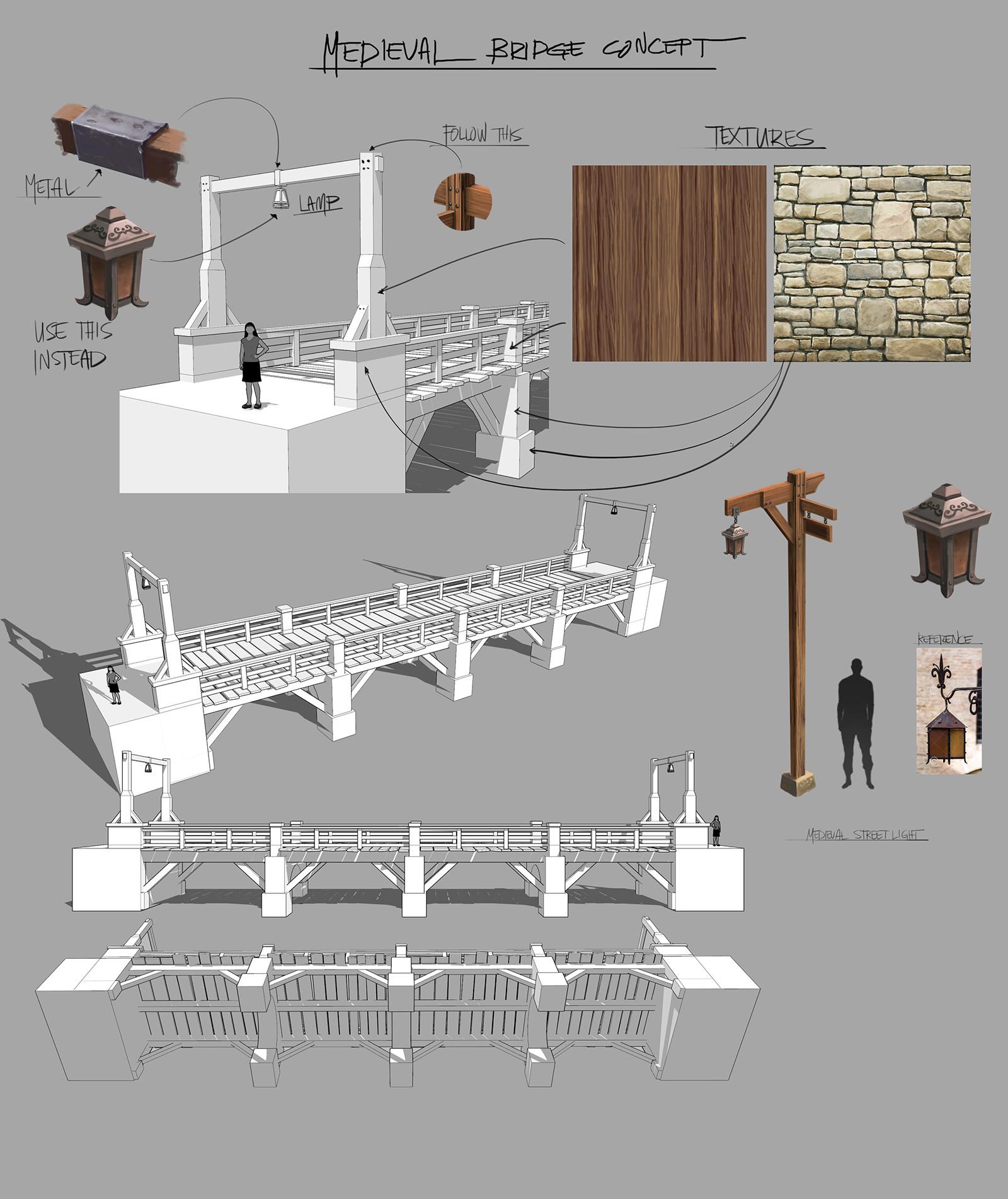 Ferdinand ladera medieval bridge conceptart