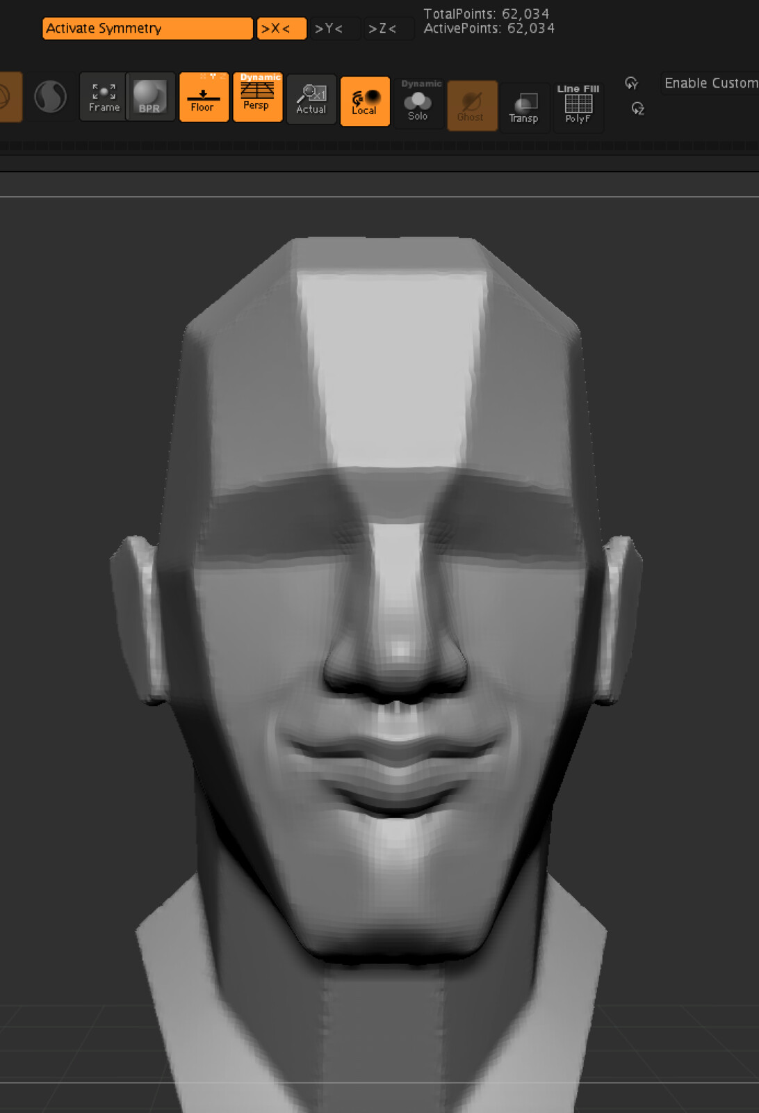 Nose, Mouth, Ears, Eyes - WIP