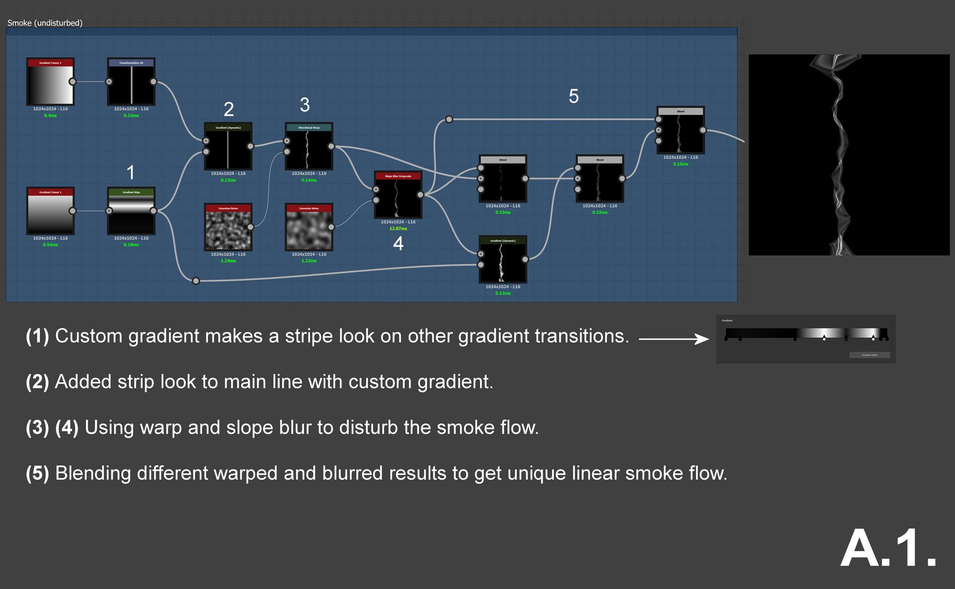 Cem tezcan 01 smoke undisturbed