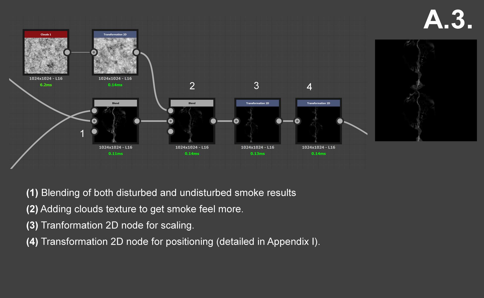 Cem tezcan 03 smoke combine