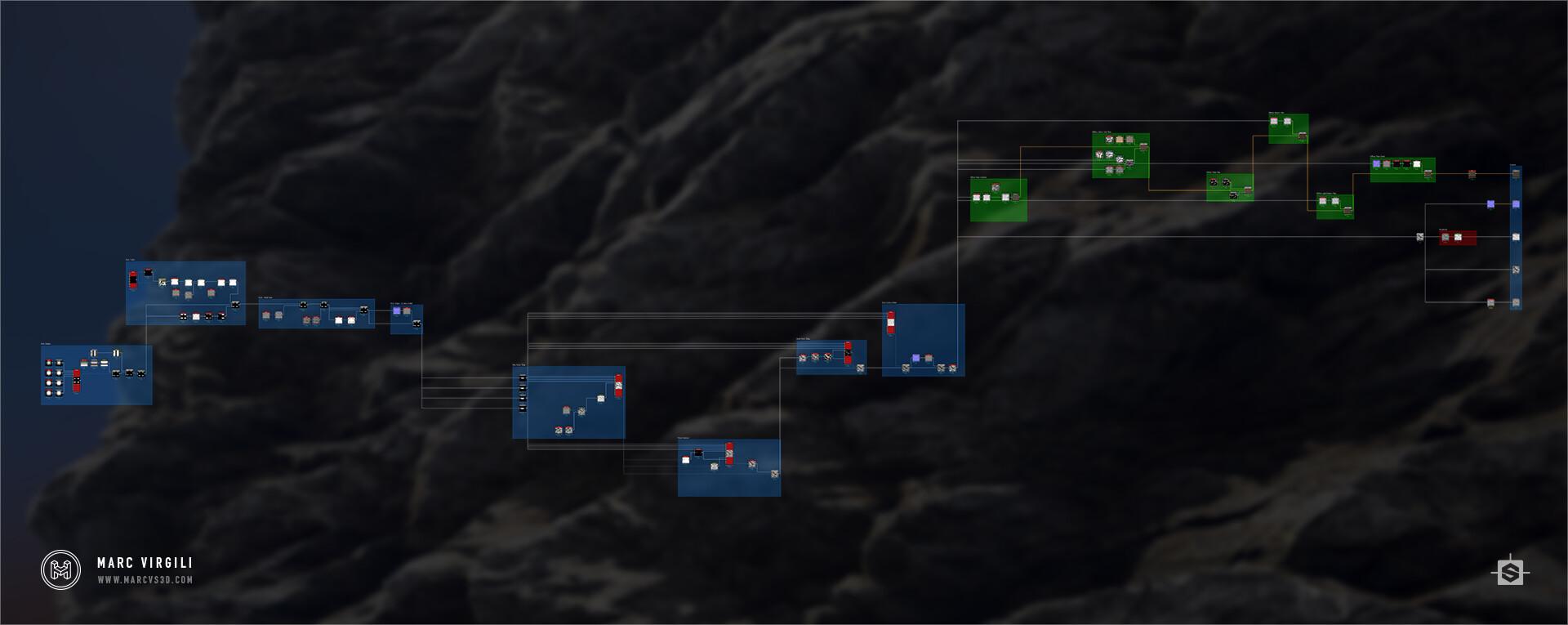Marc virgili jaggedrock graph