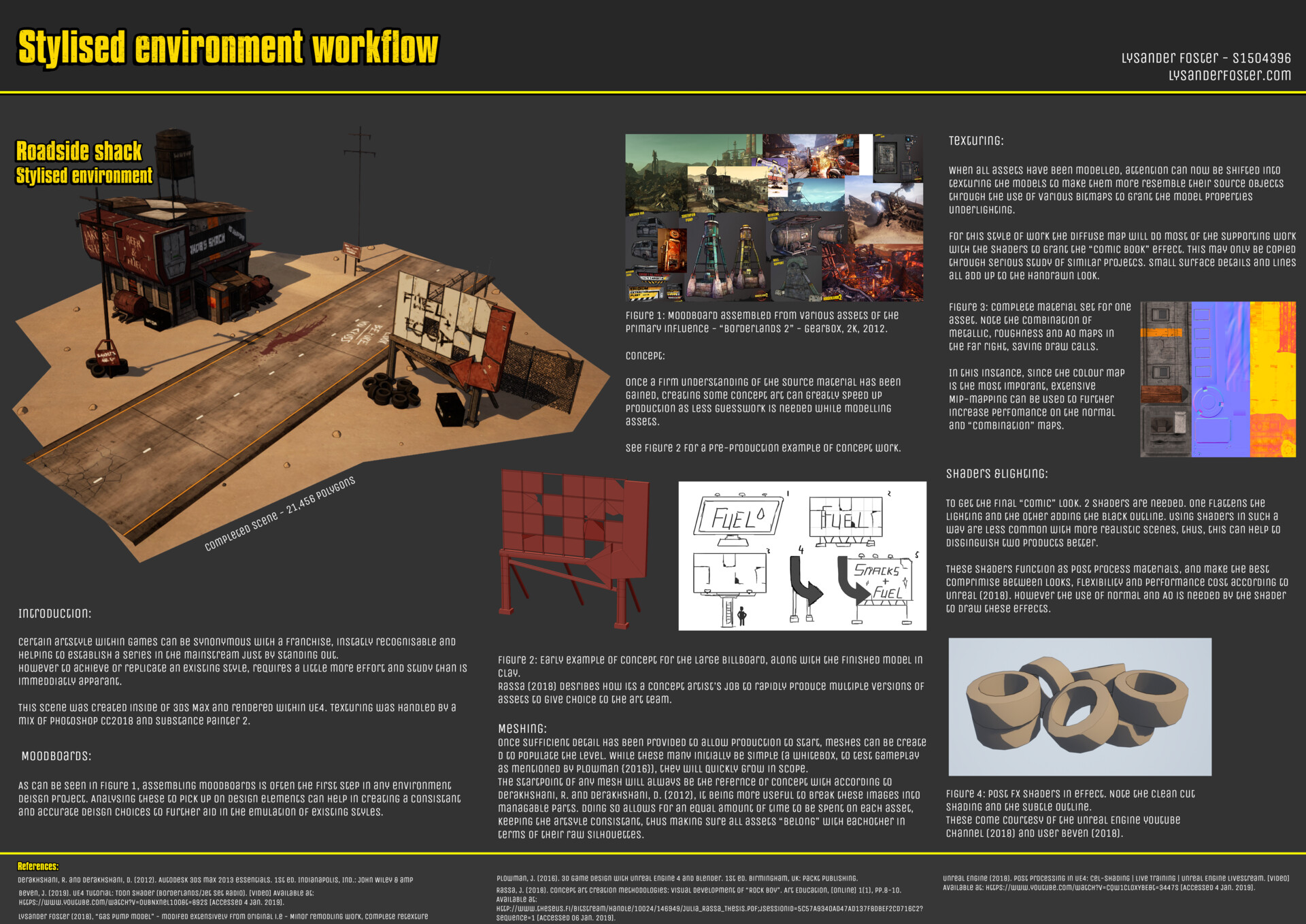 Original poster I submitted as part of the grading procedure. Fitting that amount of information on it was tough!