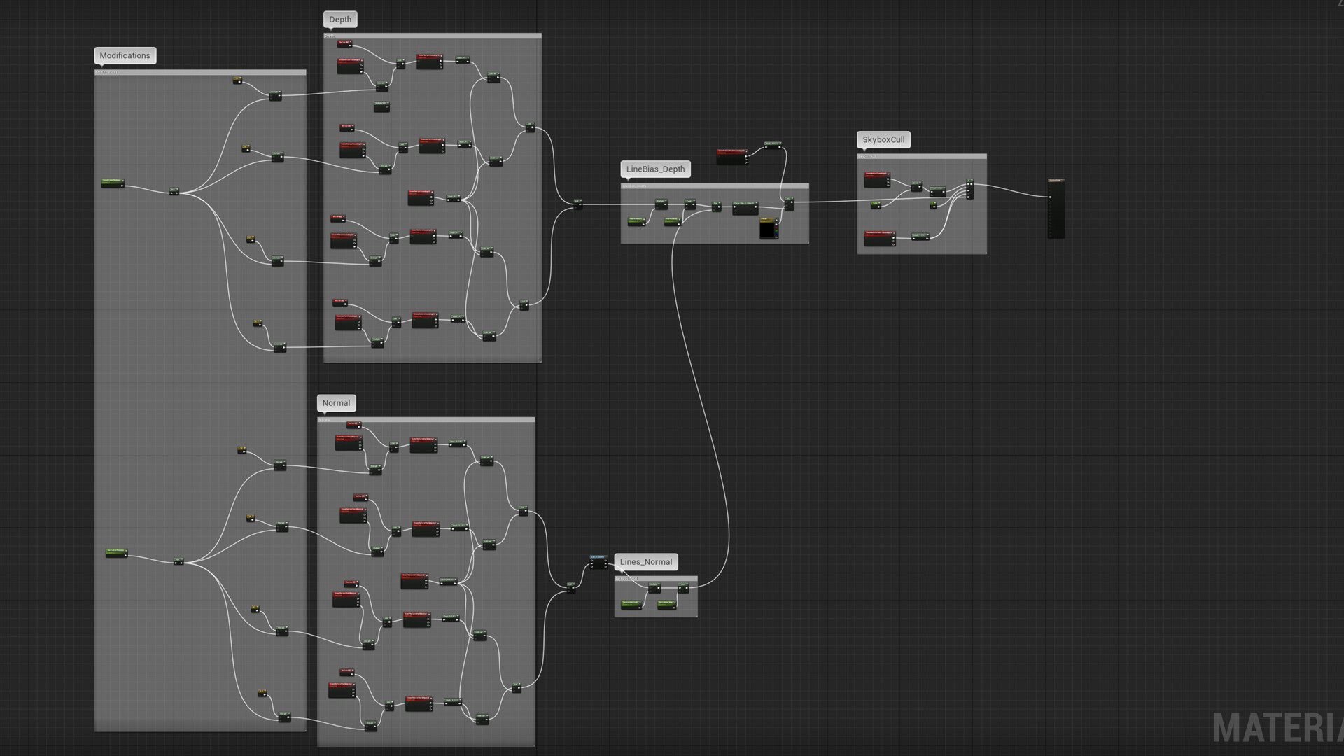 Outline shader setup, for more detail, consult Epic's excellent walk-through of their setup : https://www.youtube.com/watch?v=cQw1CL0xYBE&t=3447s
