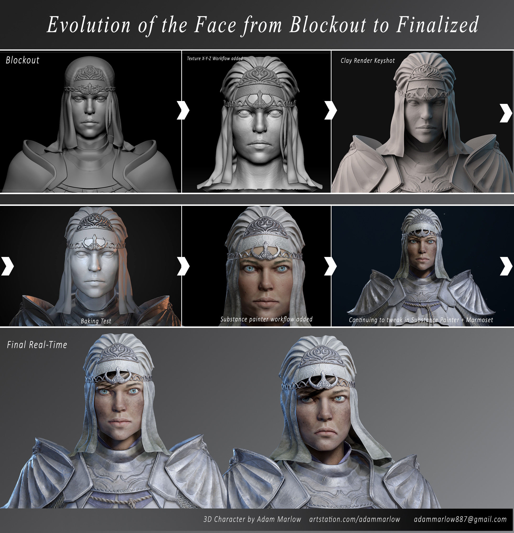 Evolution of the Head from initial blocking to finalized Real time Render