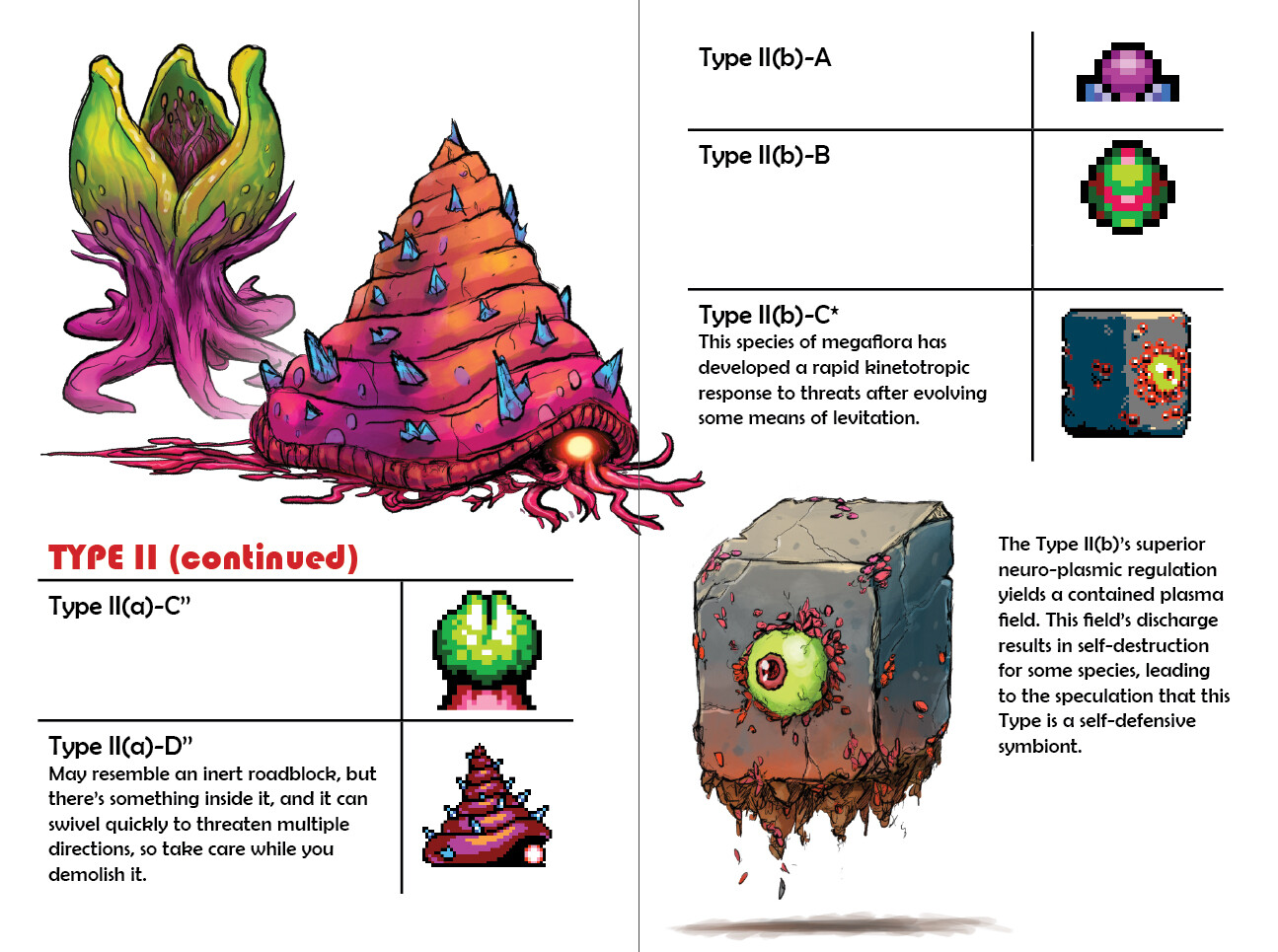 Example spread from the manual showing the original sprites next to their illustrations.