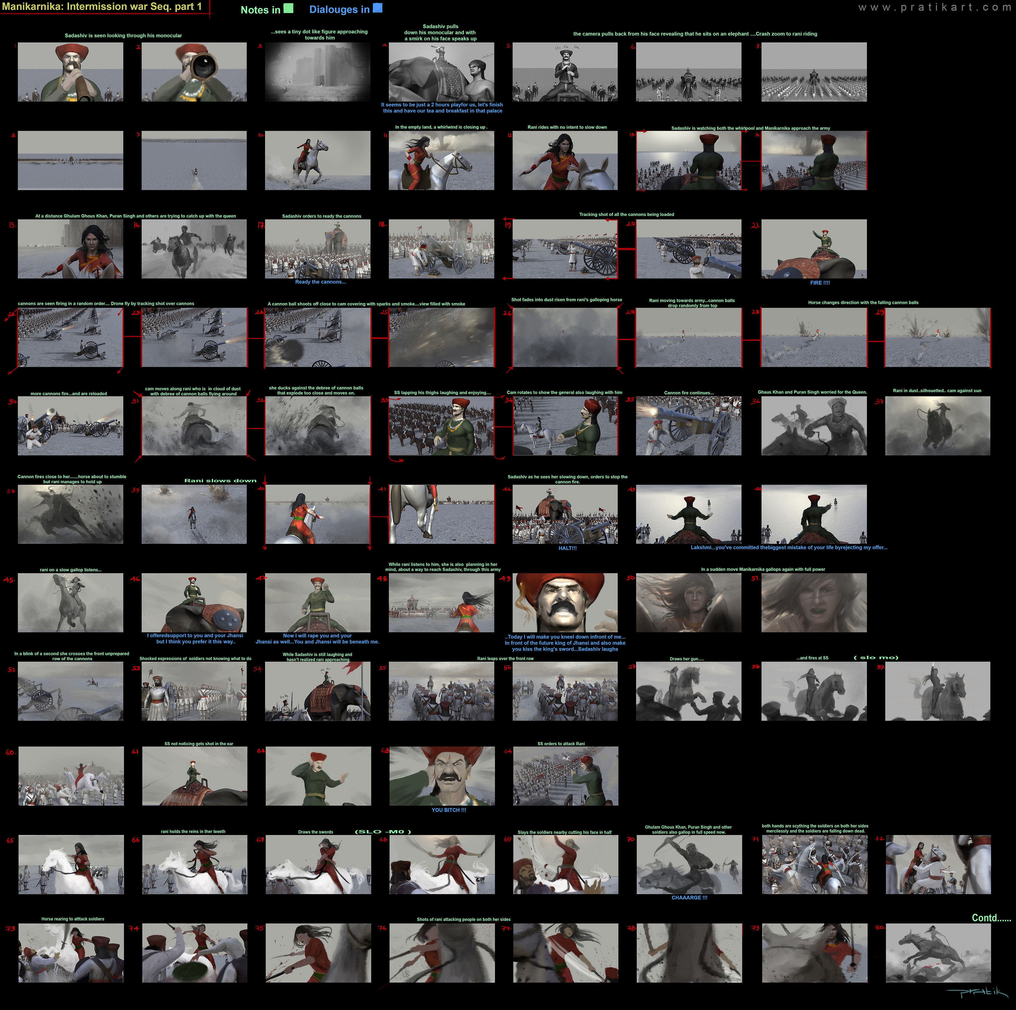 Story Boards of  war sequence for the film Manikarnika Part 1