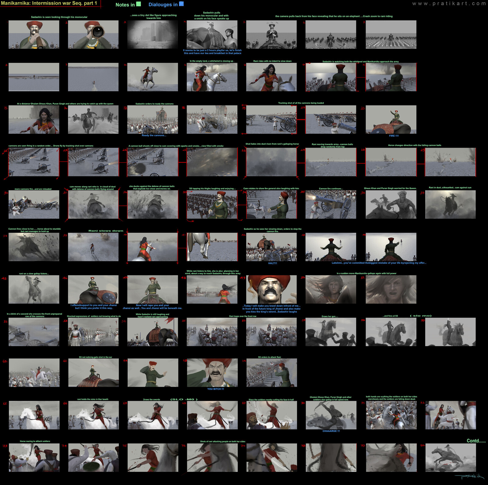 Story Boards of  war sequence for the film Manikarnika