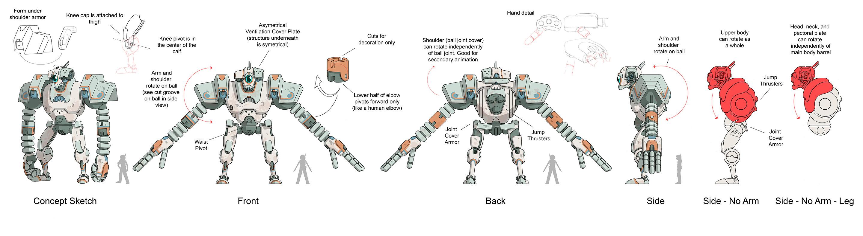 Hero Robot Design - Model Sheet