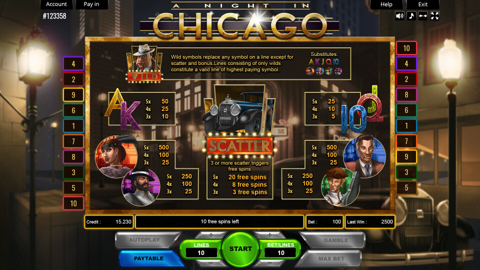 A Night in Chicago - Content Table