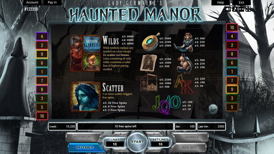 Lady Germaine's Haunted Manor - Content Table
