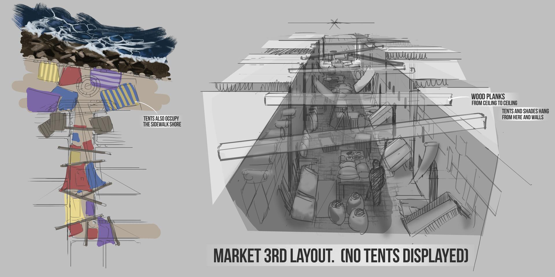Ernesto sin market layout 3rd