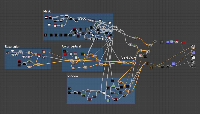 Designer network