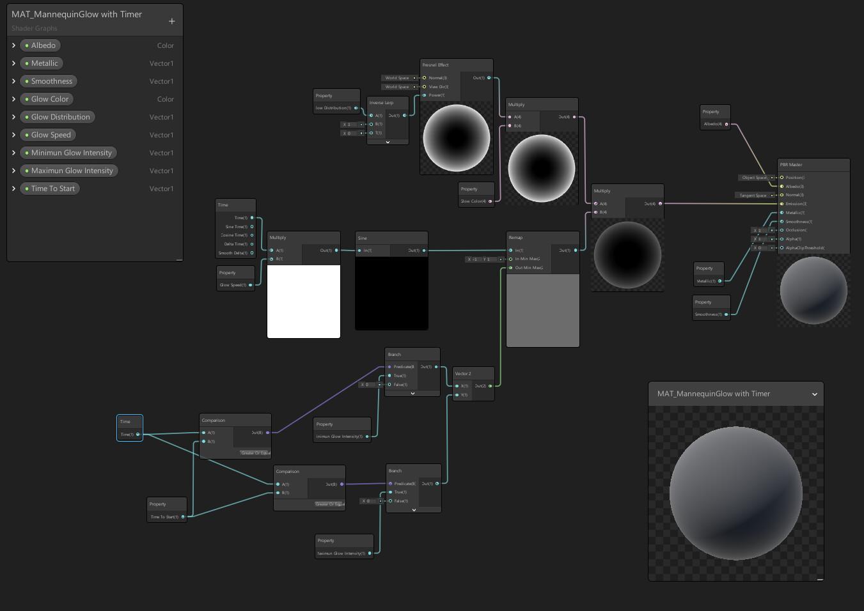 ArtStation - Visual Effects test 01: PowerBuff, Enrique Cenis