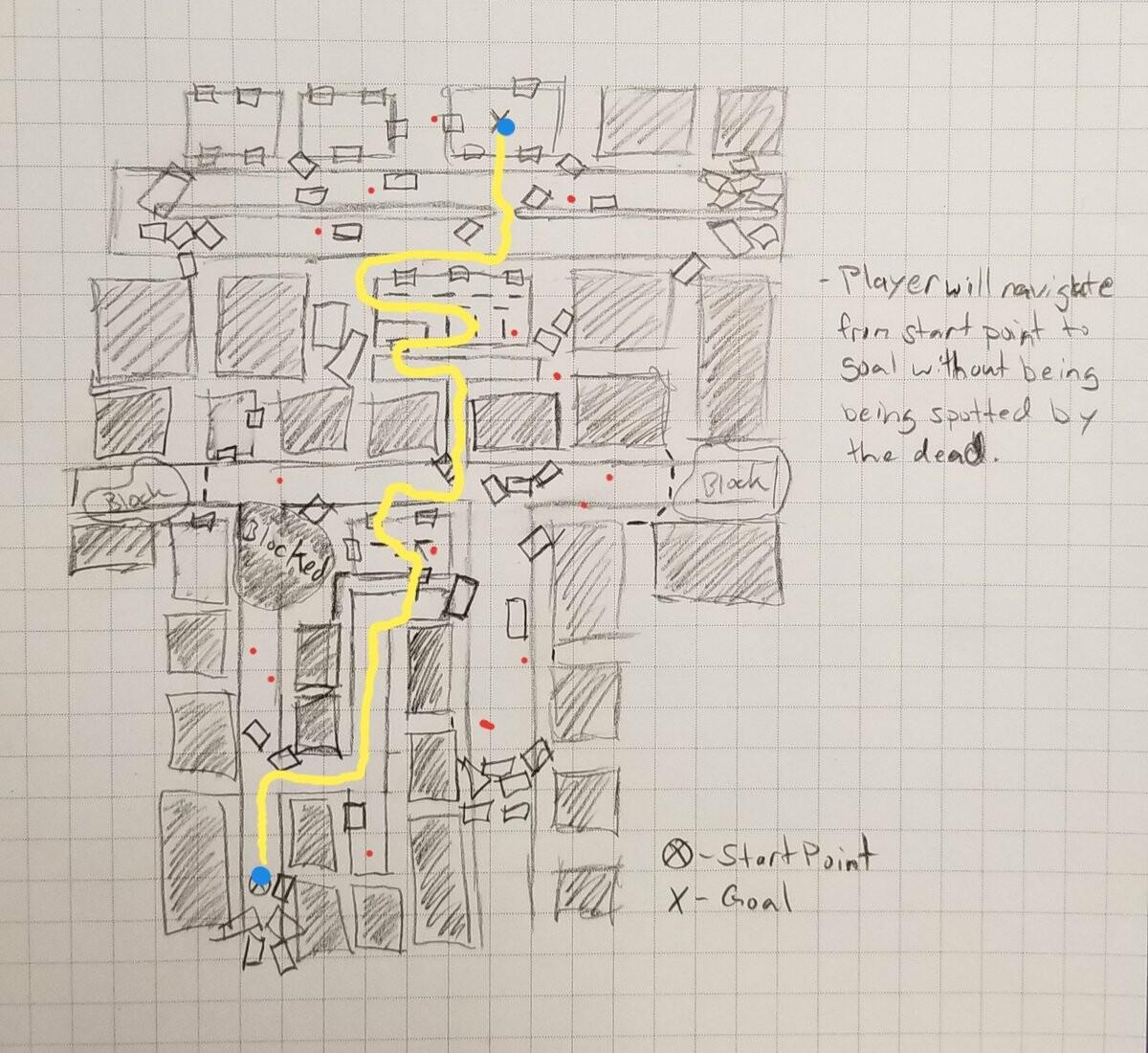 Chris Hodges | Level Designer - The Last of Us-Style Level