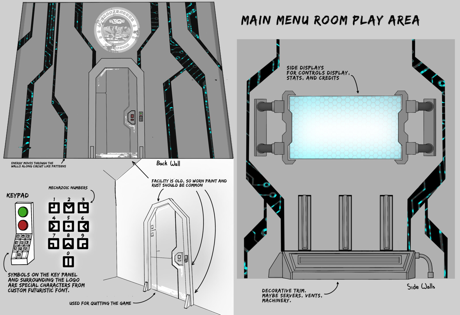 Play Area Designs