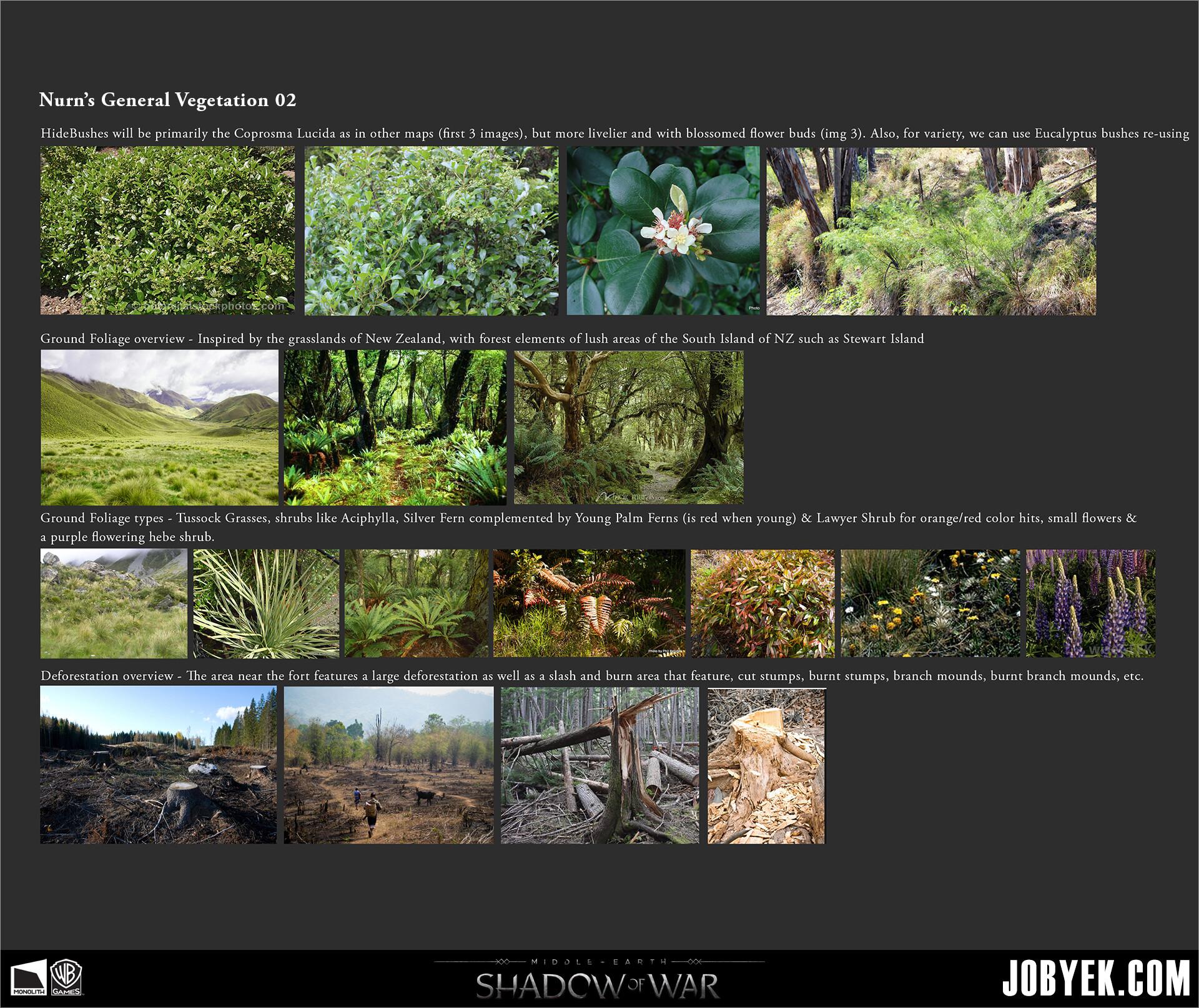 Stylesheet Part 2 for Nurnen's general Vegetation