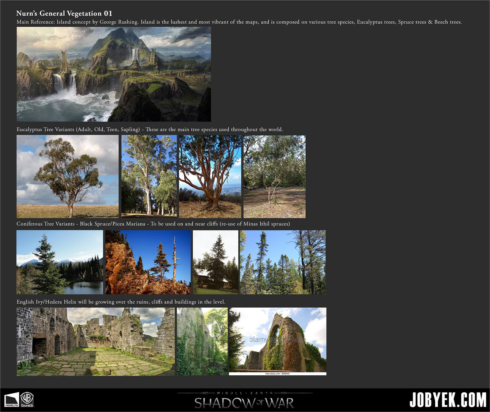Stylesheet Part 1 for Nurnen's general vegetation