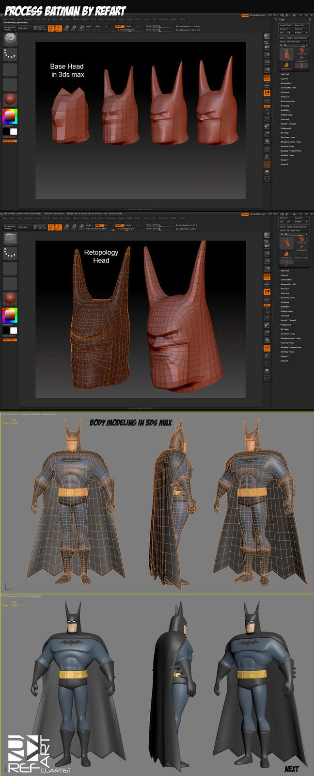 Batman process