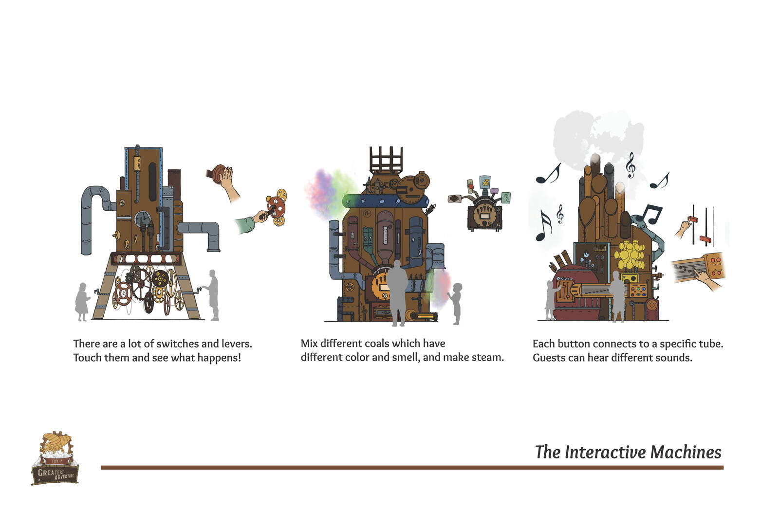 Interactive Machines
