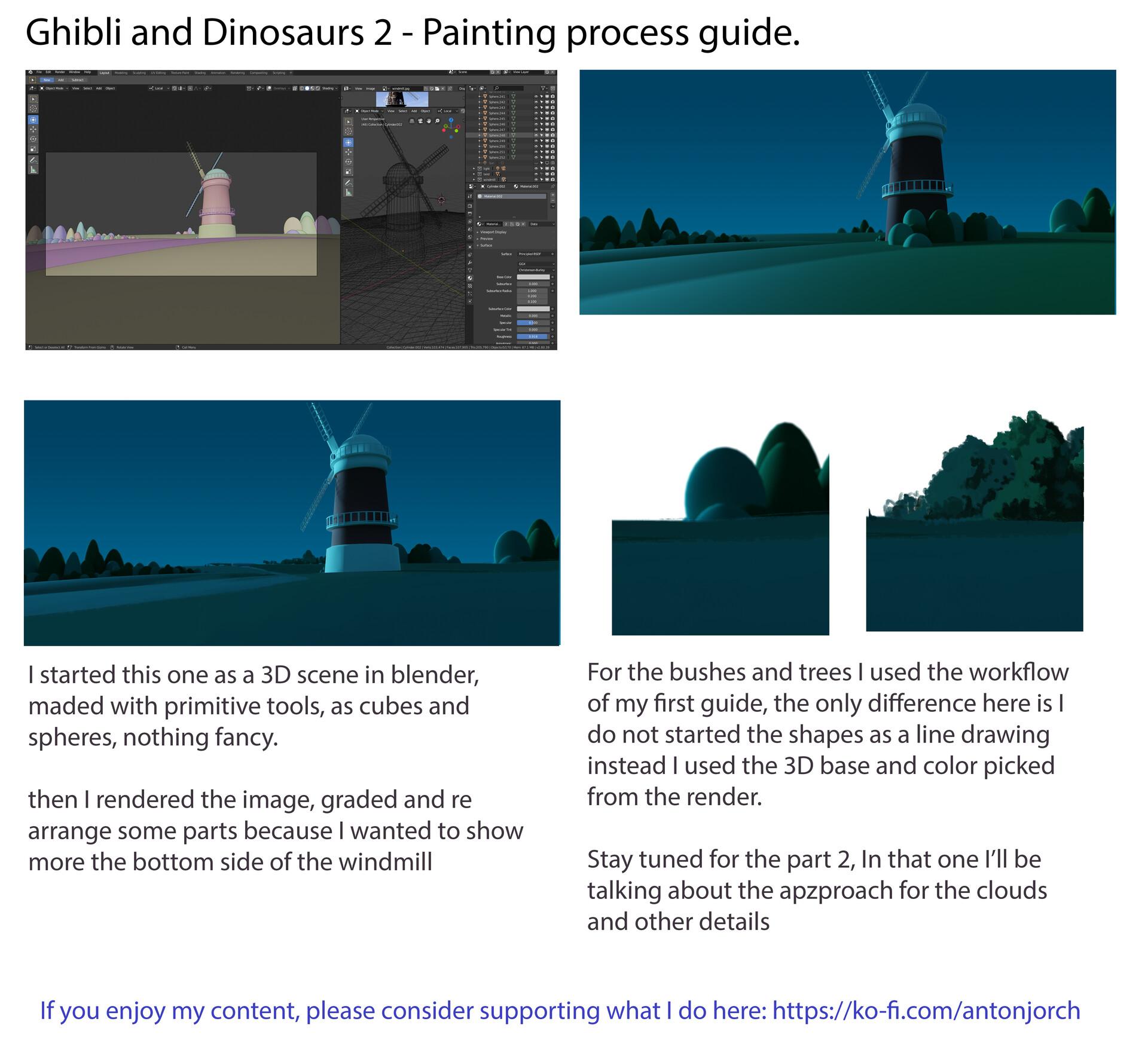 Jorge gonzalez ghibli windmil guide 1