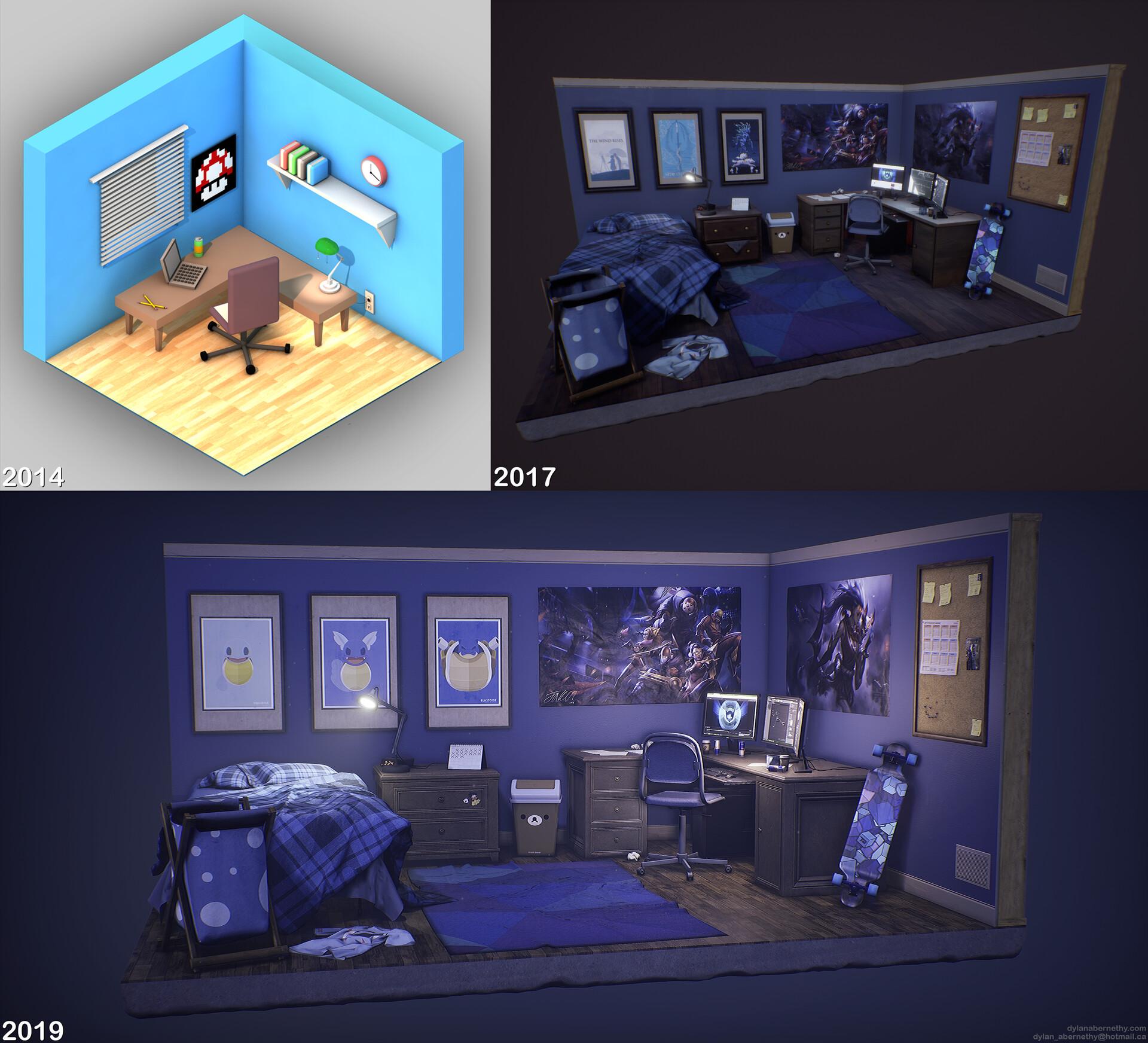 Progress over the years