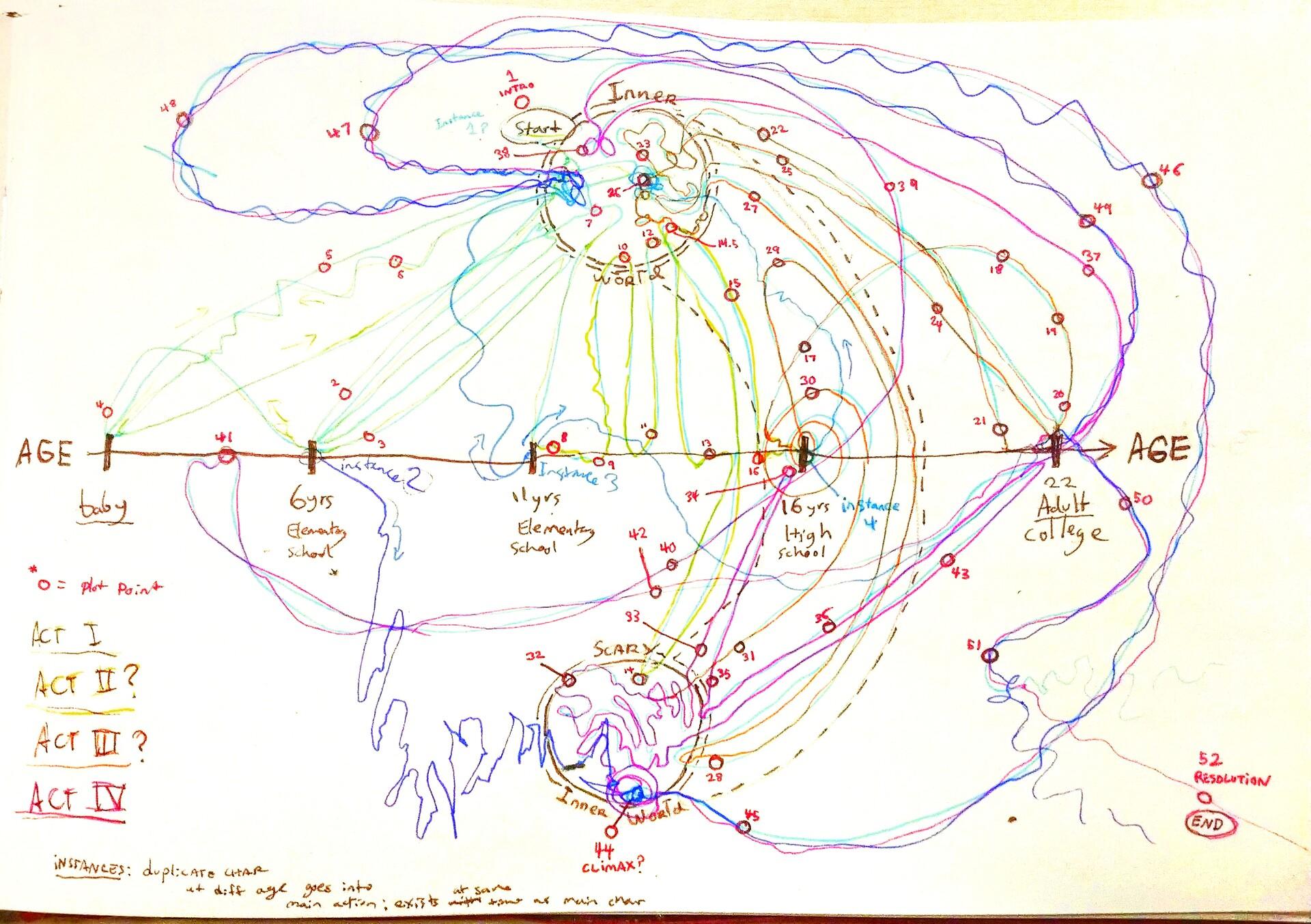Talia olson story map 1