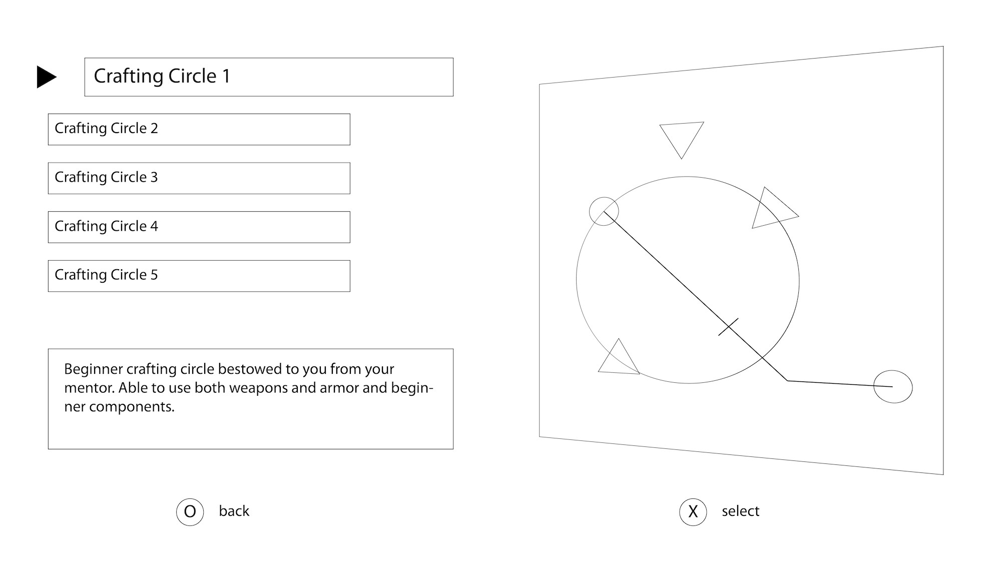 After thumbnail sketches, digital wireframes created to figure out the user experience.