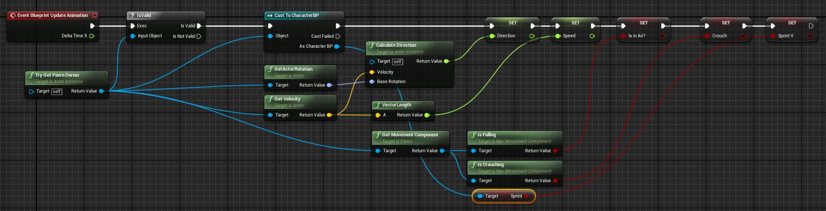 Stewart Bellamy - UE4 Character Animation Set