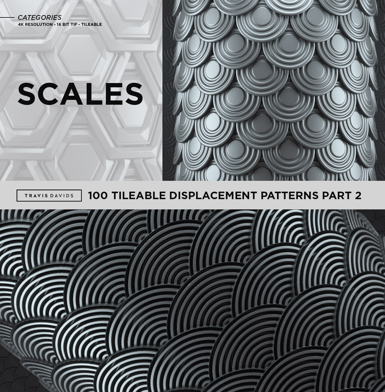 Travis davids categories scales