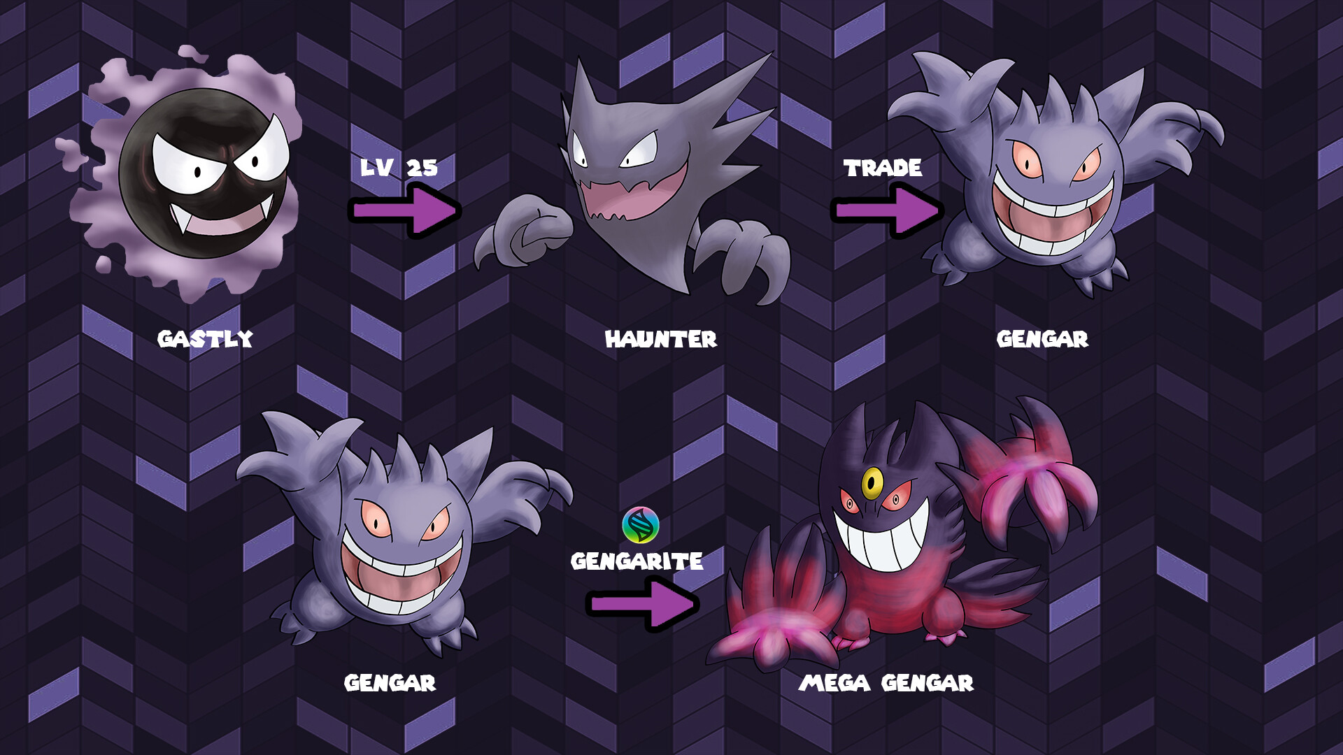 Pokemon Haunter Evolution Chart Haunter Pokédex stats moves