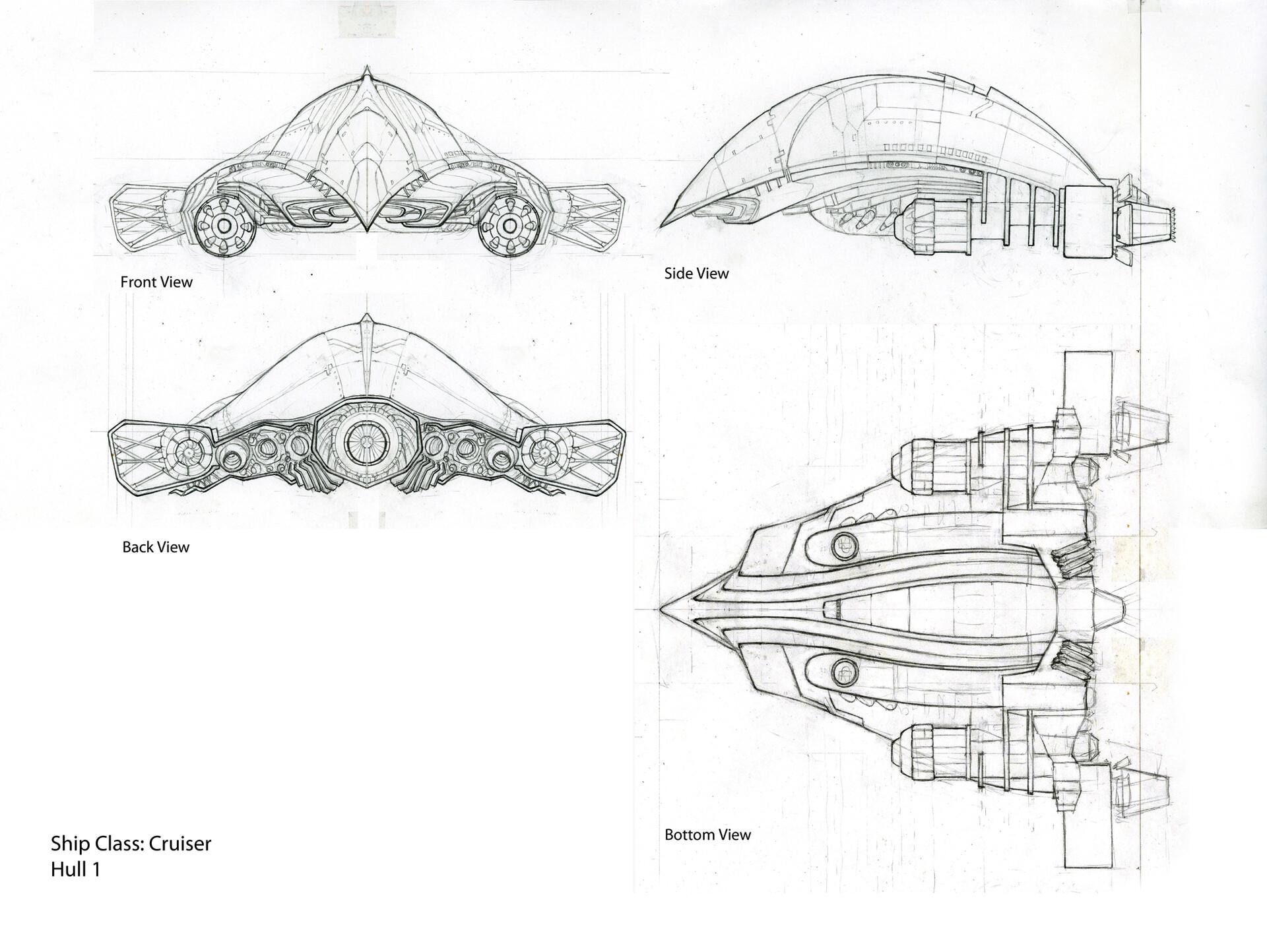 Sherif habashi 25 species1 cruiser hull1 ortho lores