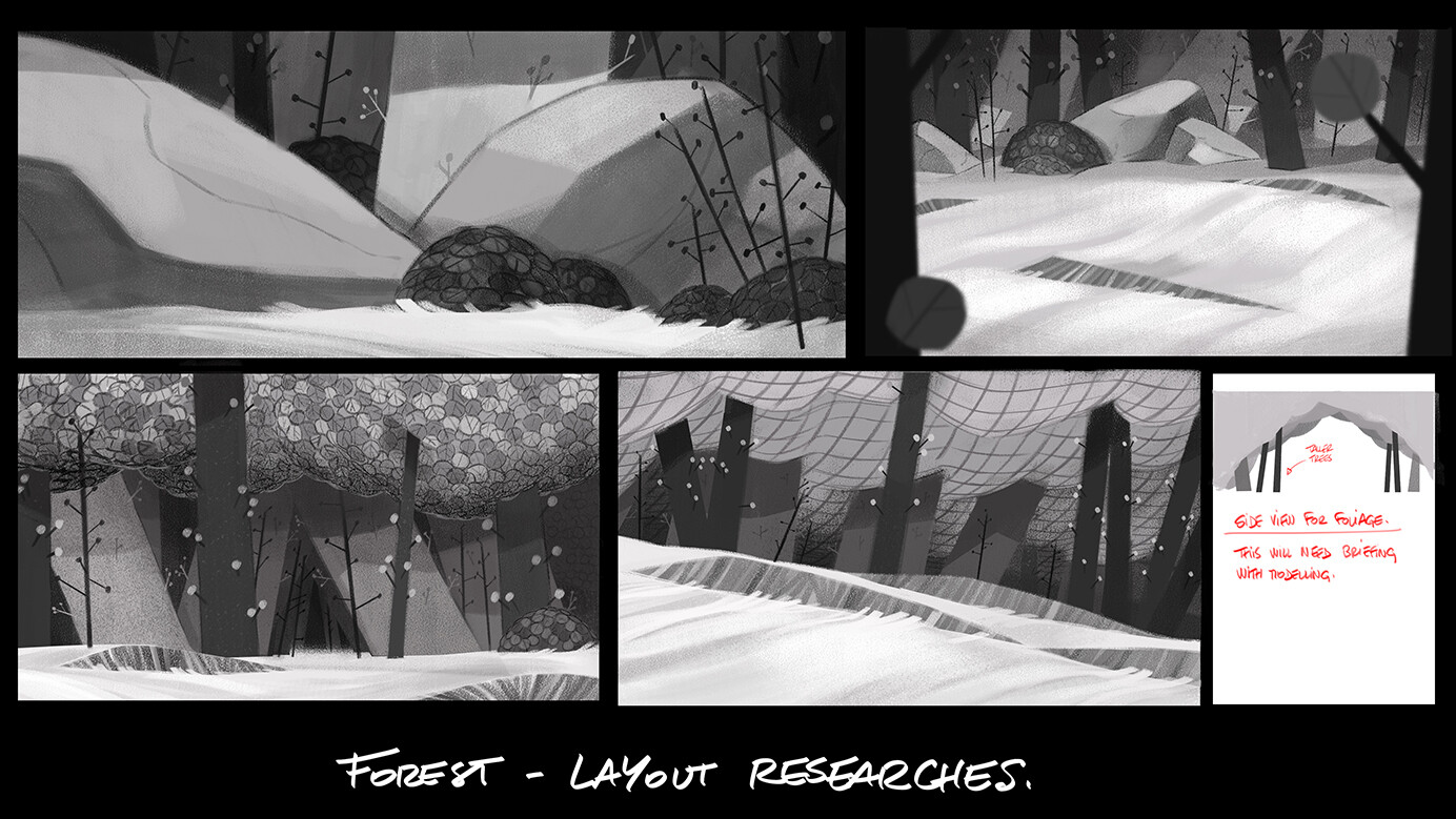 Forest layout researches