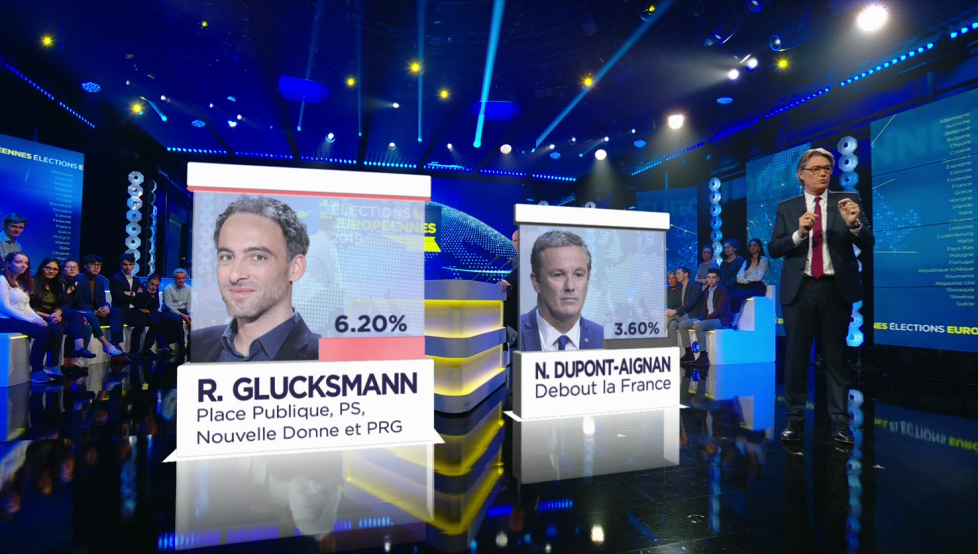 BFMTV Augmented reality // French results 20h