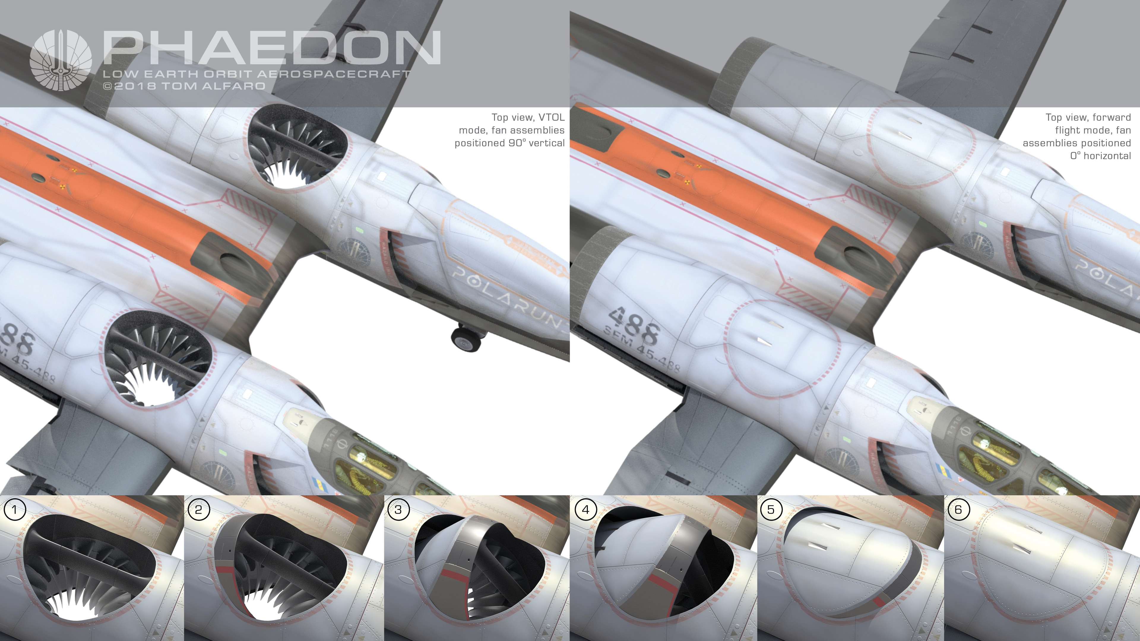 Top view, steps 1-6: Fan assembly transitions from 90 deg VTOL mode to forward flight.