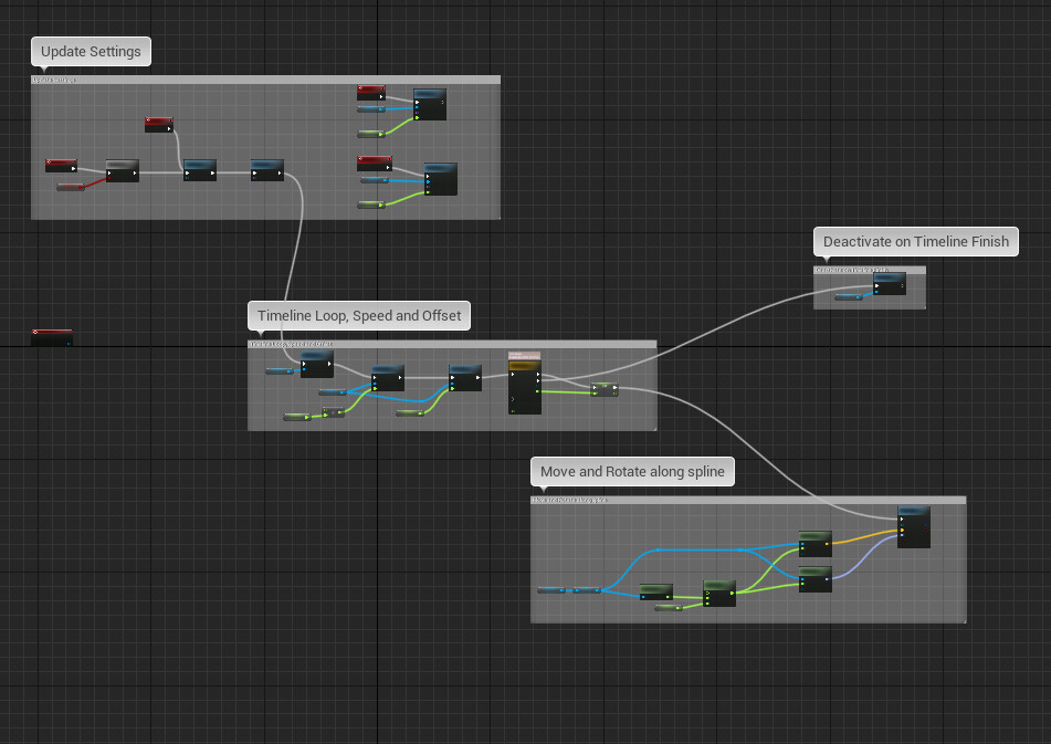 The Blueprint behind the fish movement, including editable spawn count and spawn volume.
