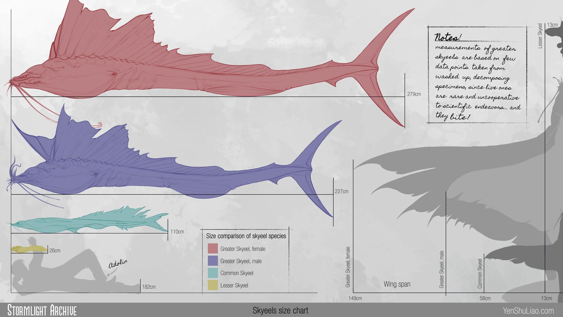 Yen shu liao stormlightarchive skyeel creature concept size chart yen shu liao