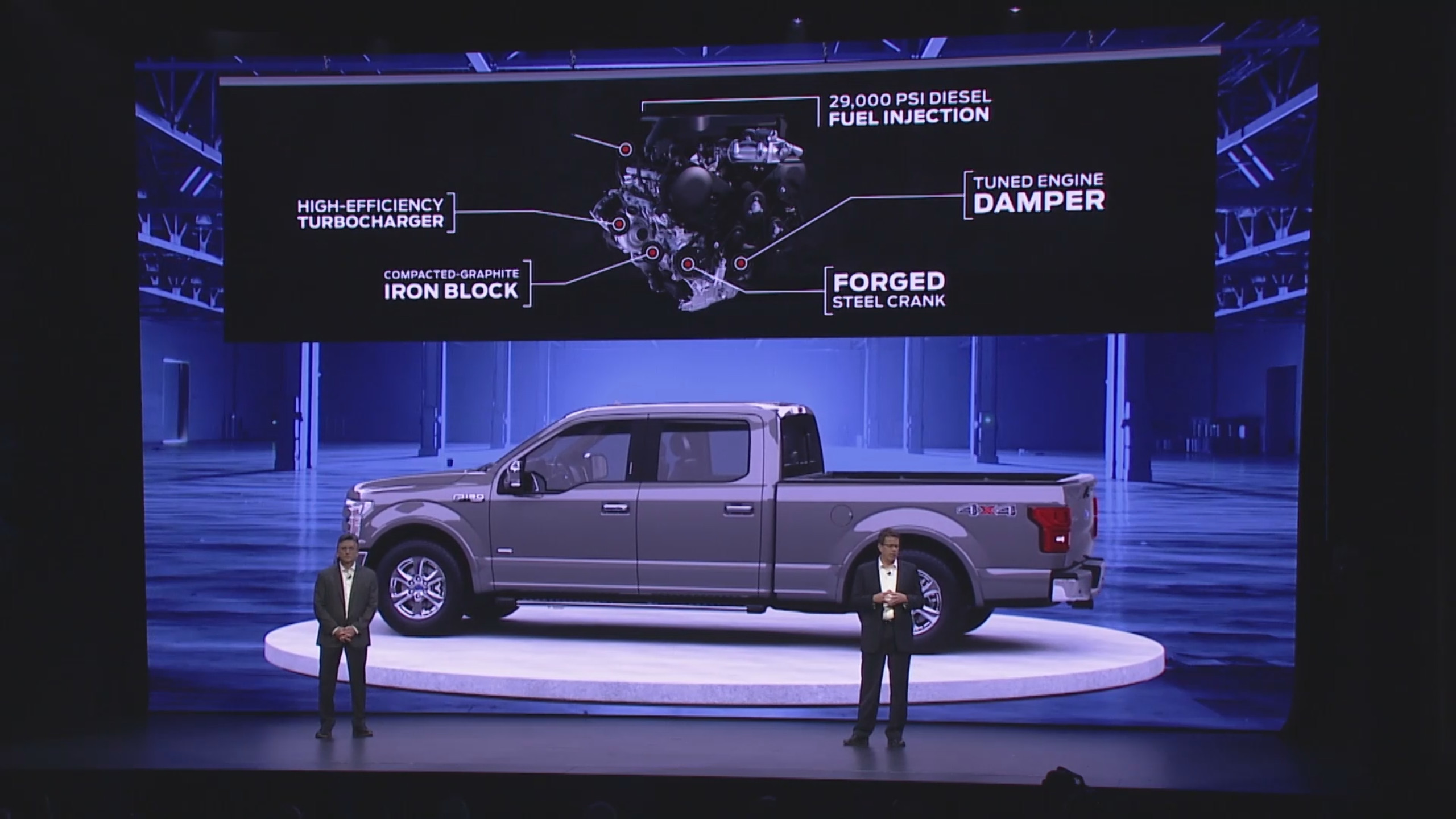 2019 Ford F150 Live Presentation